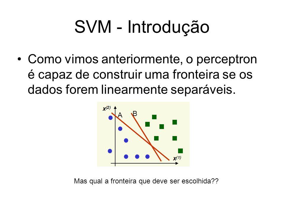 SVM - Introdução Como vimos anteriormente, o perceptron é capaz de construir uma fronteira se os dados forem linearmente separáveis.