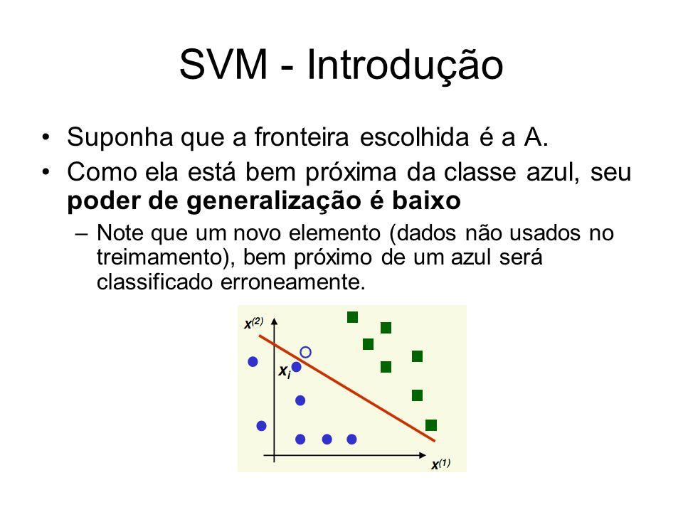 SVM - Introdução Suponha que a fronteira escolhida é a A.
