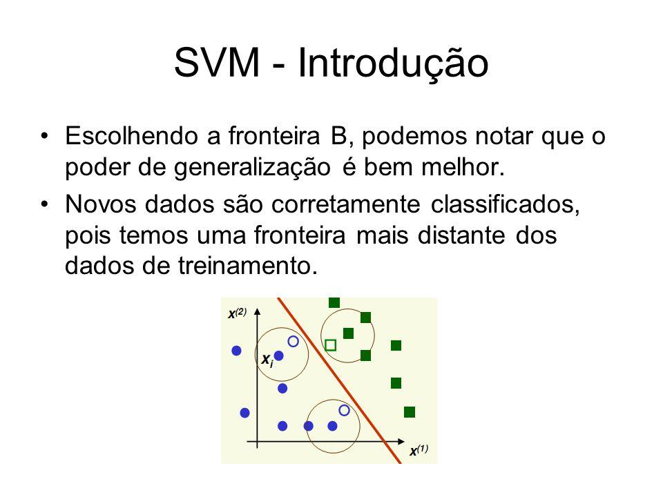 SVM - IntroduçãoEscolhendo a fronteira B, podemos notar que o poder de generalização é bem melhor.