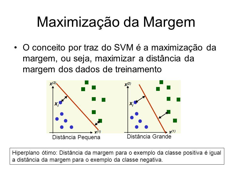 Maximização da Margem O conceito por traz do SVM é a maximização da margem, ou seja, maximizar a distância da margem dos dados de treinamento.