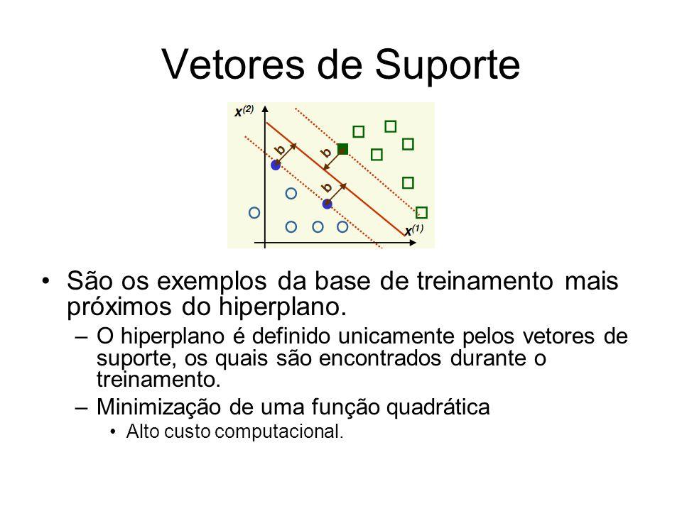 Vetores de SuporteSão os exemplos da base de treinamento mais próximos do hiperplano.