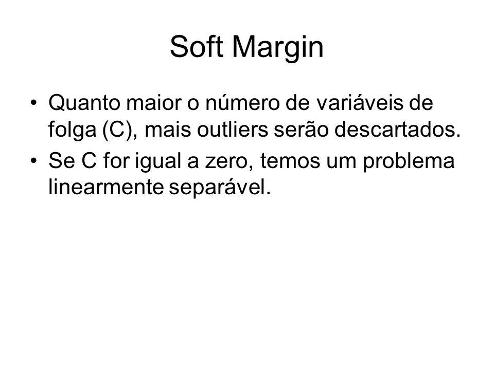 Soft Margin Quanto maior o número de variáveis de folga (C), mais outliers serão descartados.