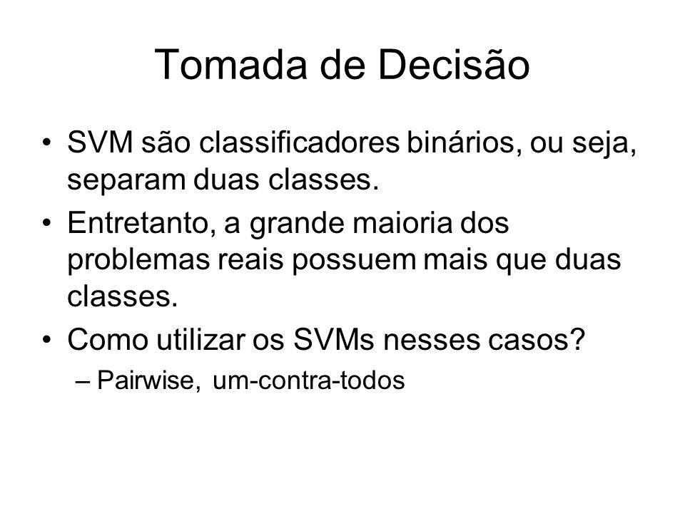 Tomada de Decisão SVM são classificadores binários, ou seja, separam duas classes.