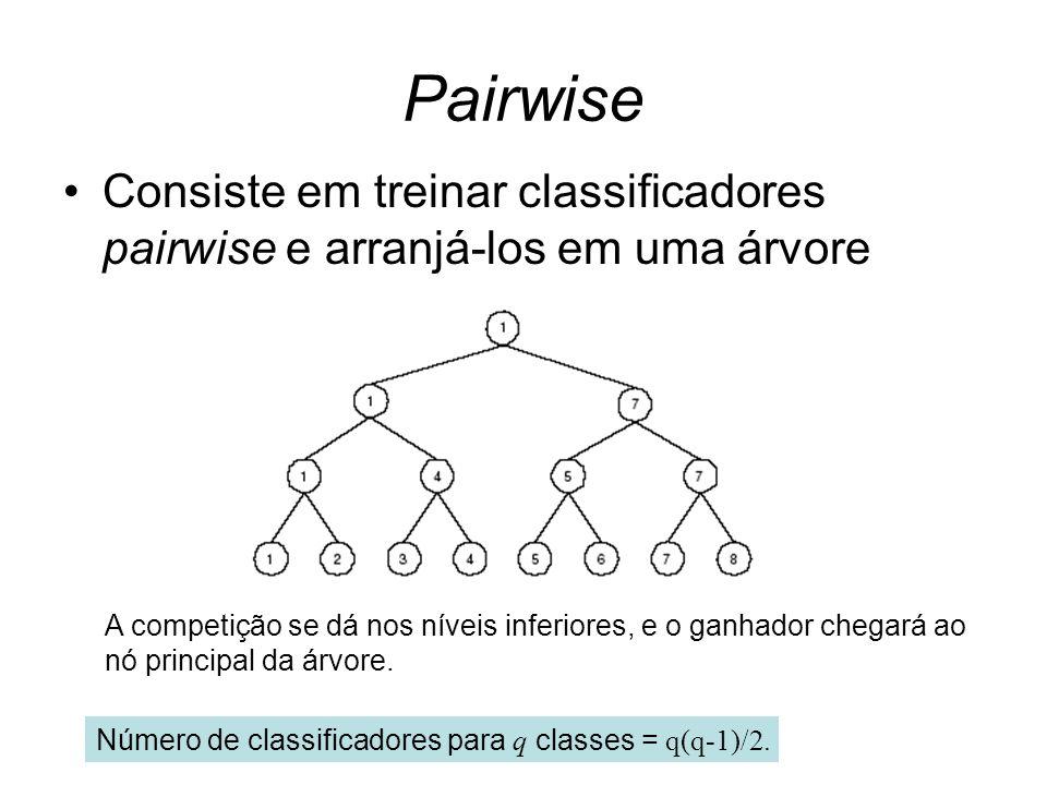 Pairwise Consiste em treinar classificadores pairwise e arranjá-los em uma árvore. A competição se dá nos níveis inferiores, e o ganhador chegará ao.