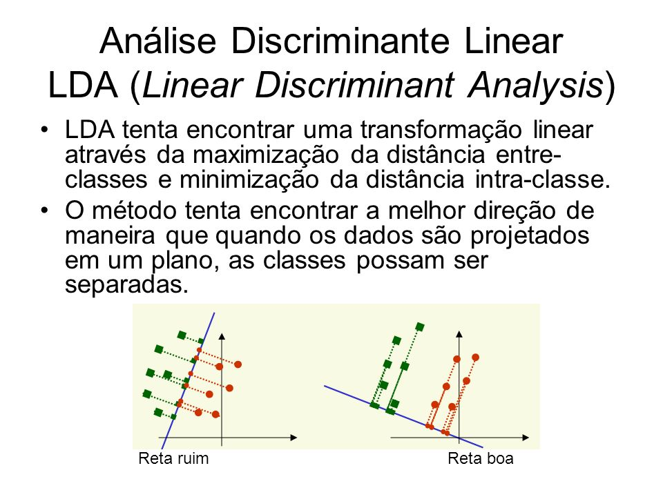 Análise Discriminante Linear LDA (Linear Discriminant Analysis)
