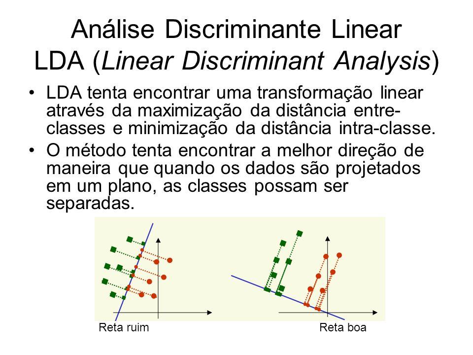 Análise Discriminante Linear LDA (Linear Discriminant Analysis)