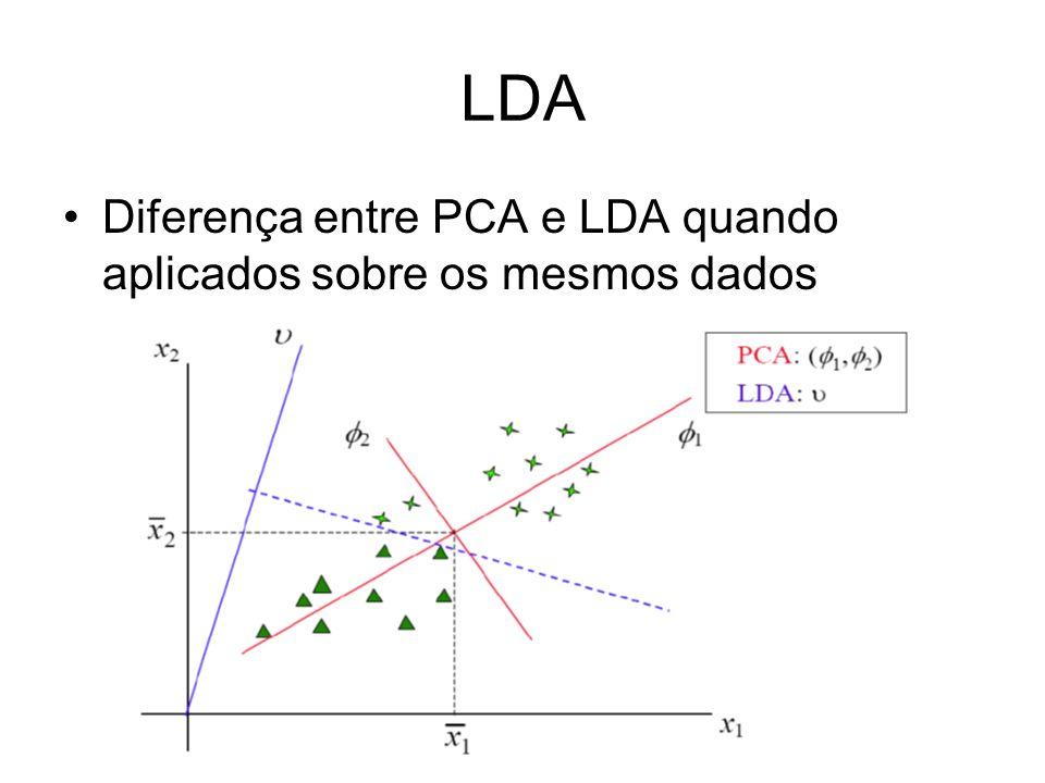 LDA Diferença entre PCA e LDA quando aplicados sobre os mesmos dados