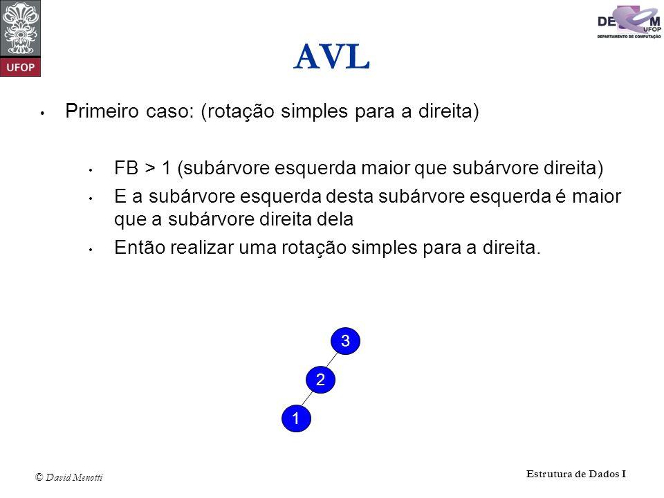 AVL Primeiro caso: (rotação simples para a direita)