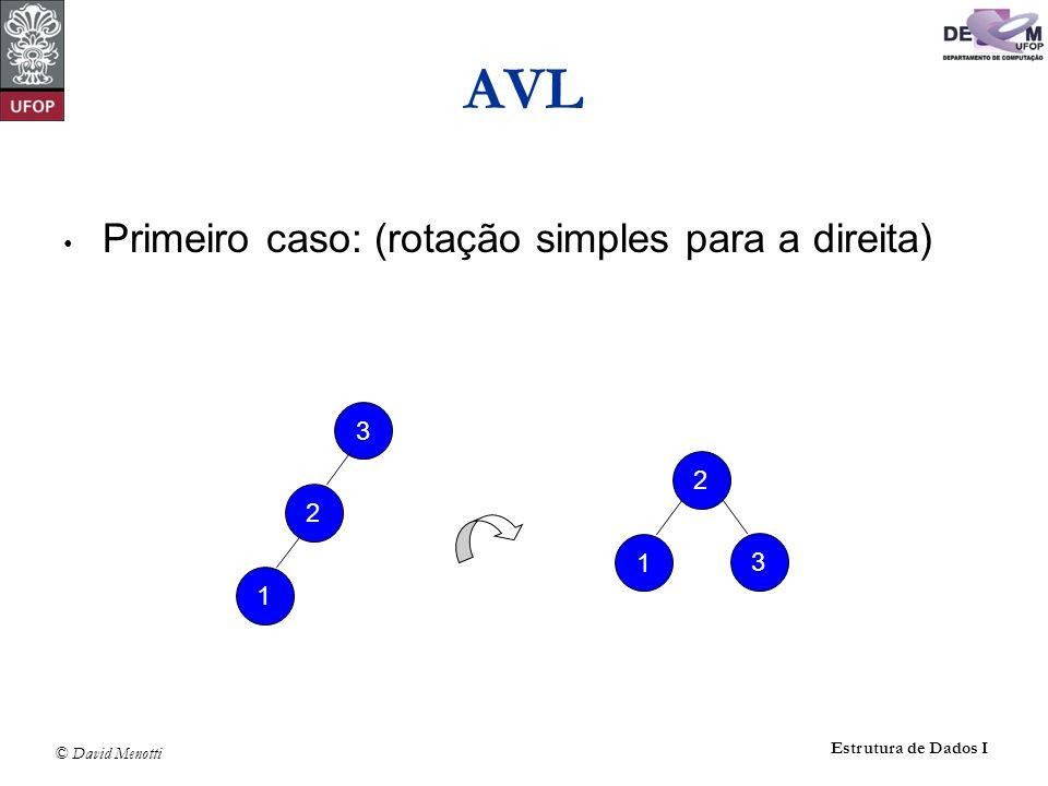 AVL Primeiro caso: (rotação simples para a direita) 3 2 1 2 1 3