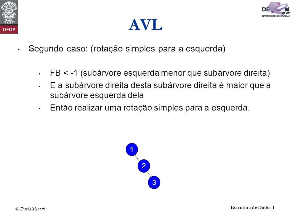 AVL Segundo caso: (rotação simples para a esquerda)