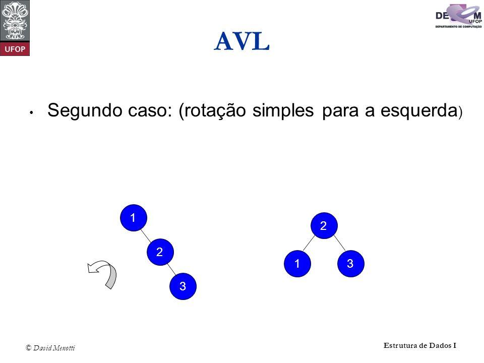 AVL Segundo caso: (rotação simples para a esquerda) 1 2 3 2 1 3