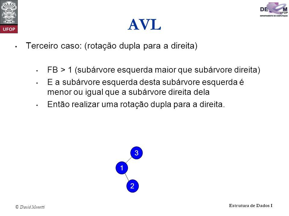 AVL Terceiro caso: (rotação dupla para a direita)