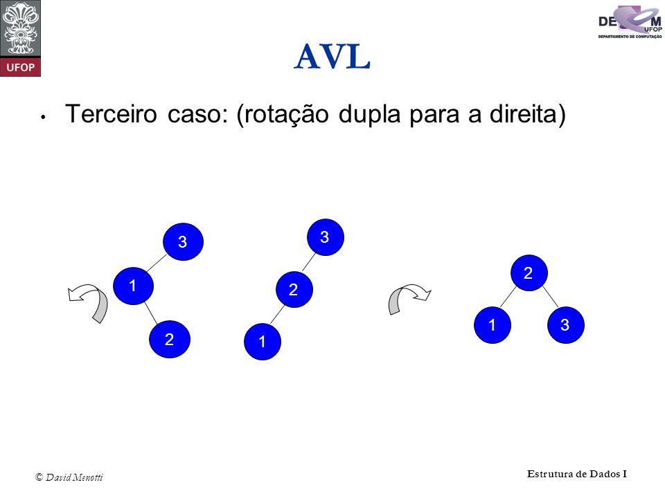 AVL Terceiro caso: (rotação dupla para a direita) 3 2 1 1 3 2 2 1 3