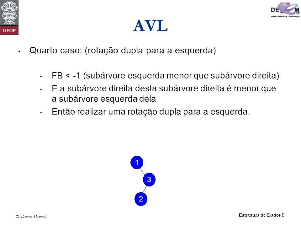 AVL Quarto caso: (rotação dupla para a esquerda)
