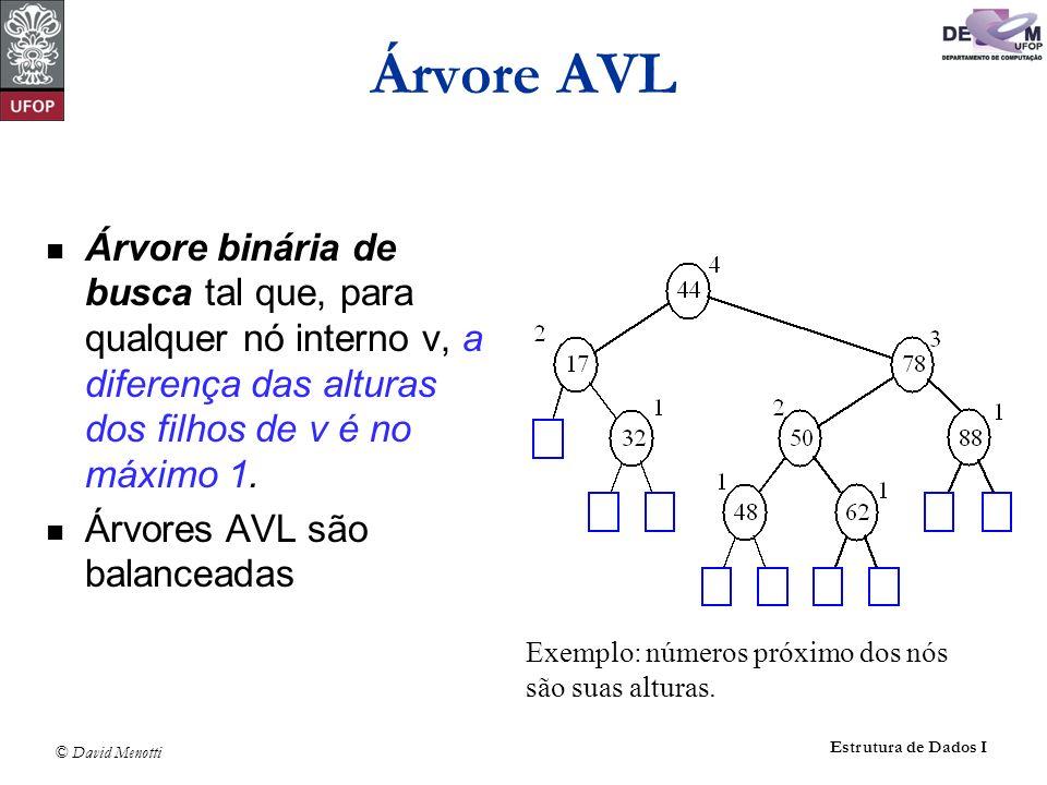 Árvore AVL Árvore binária de busca tal que, para qualquer nó interno v, a diferença das alturas dos filhos de v é no máximo 1.