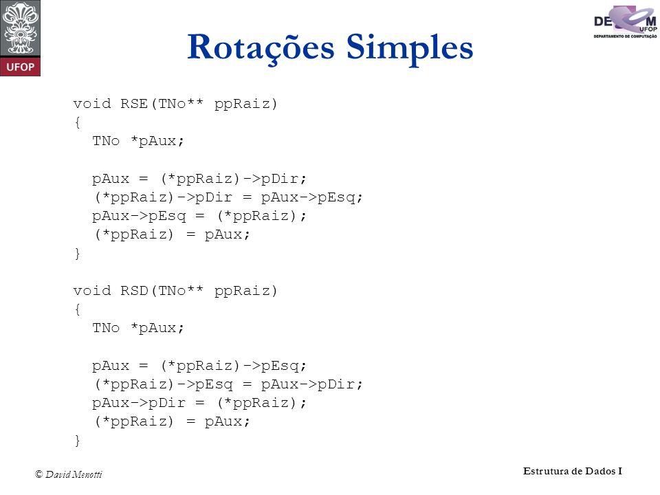 Rotações Simples void RSE(TNo** ppRaiz) { TNo *pAux;