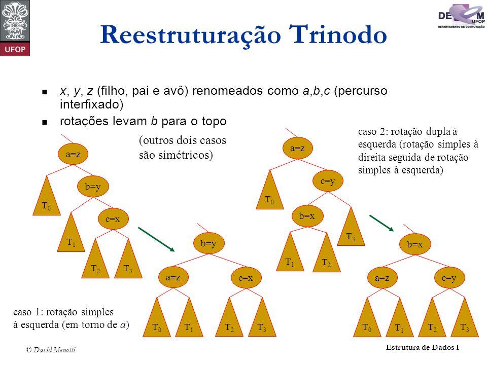 Reestruturação Trinodo
