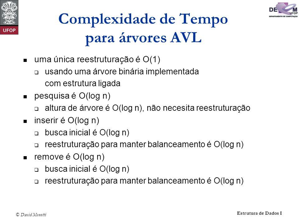 Complexidade de Tempo para árvores AVL