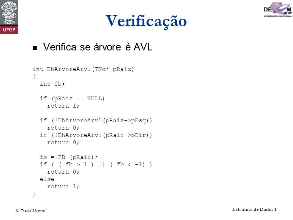 Verificação Verifica se árvore é AVL int EhArvoreArvl(TNo* pRaiz) {