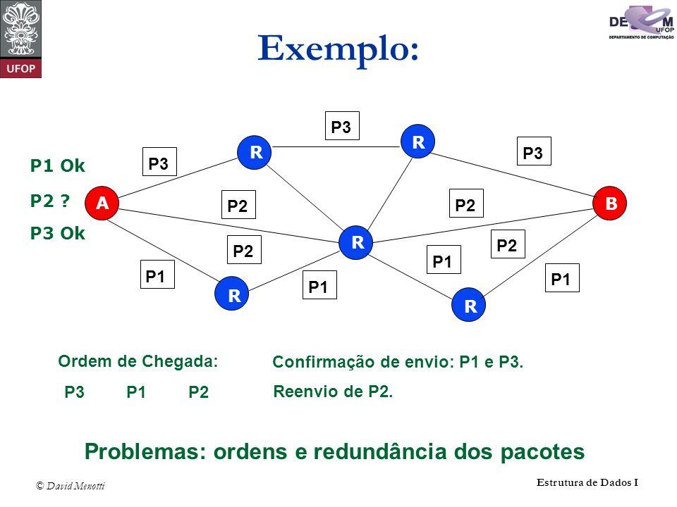 Exemplo: Problemas: ordens e redundância dos pacotes P2 P3 P1 R R P3
