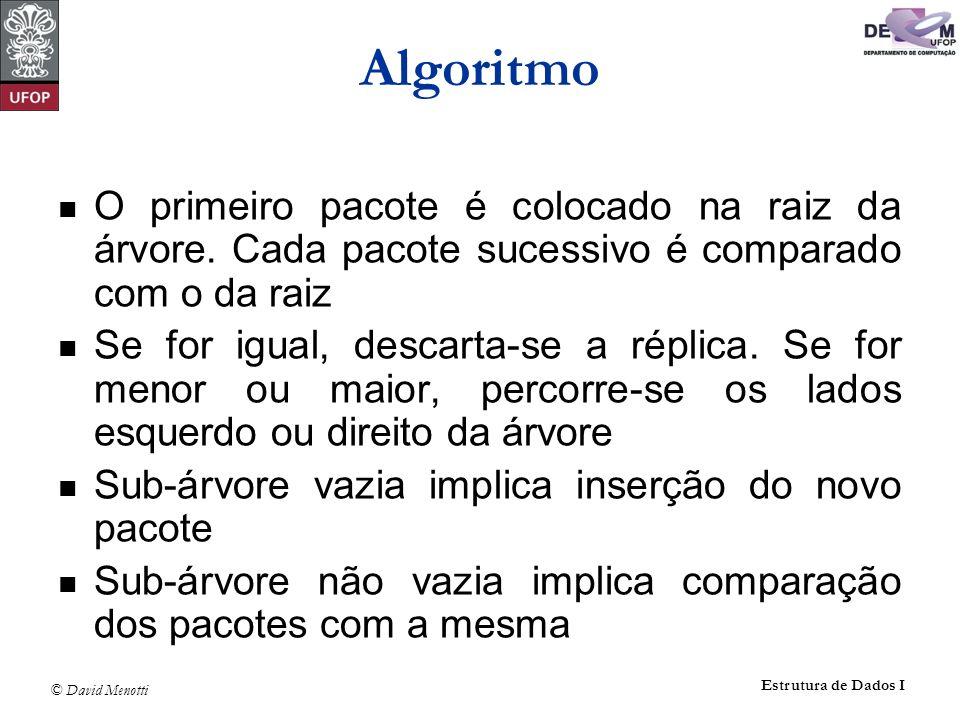 Algoritmo O primeiro pacote é colocado na raiz da árvore. Cada pacote sucessivo é comparado com o da raiz.