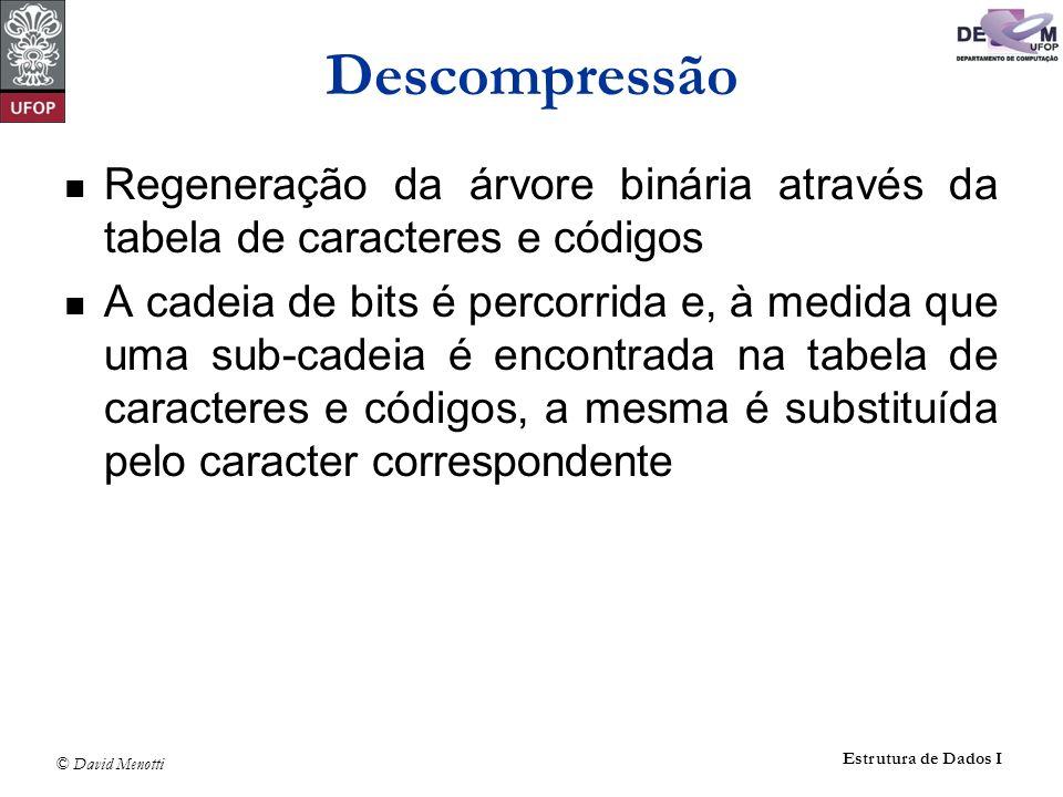 Descompressão Regeneração da árvore binária através da tabela de caracteres e códigos.
