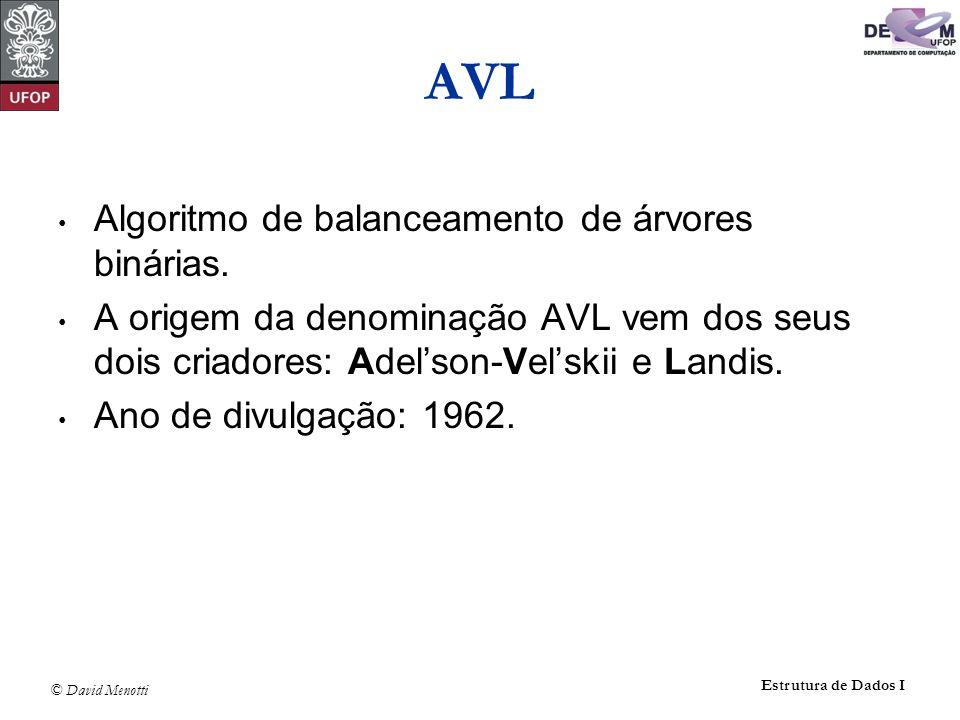AVL Algoritmo de balanceamento de árvores binárias.