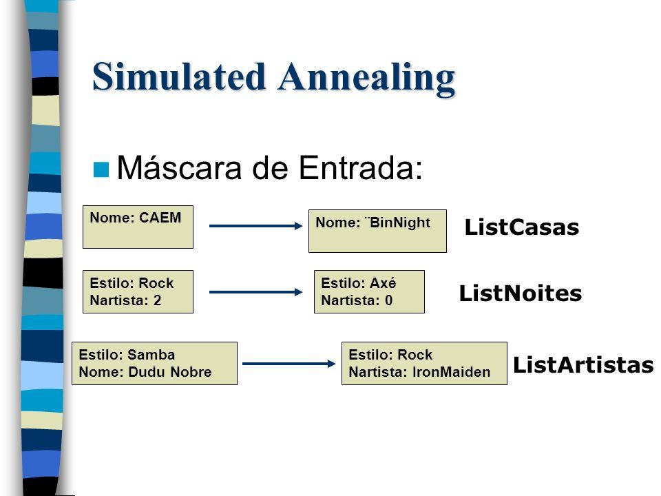 Simulated Annealing Máscara de Entrada: ListCasas ListNoites