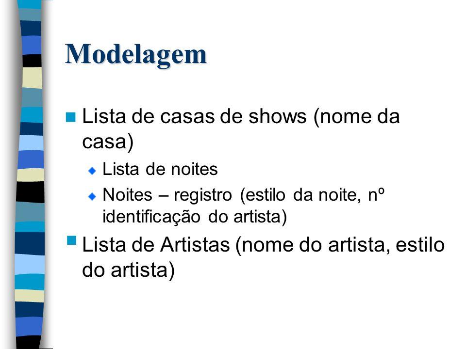 Modelagem Lista de casas de shows (nome da casa)