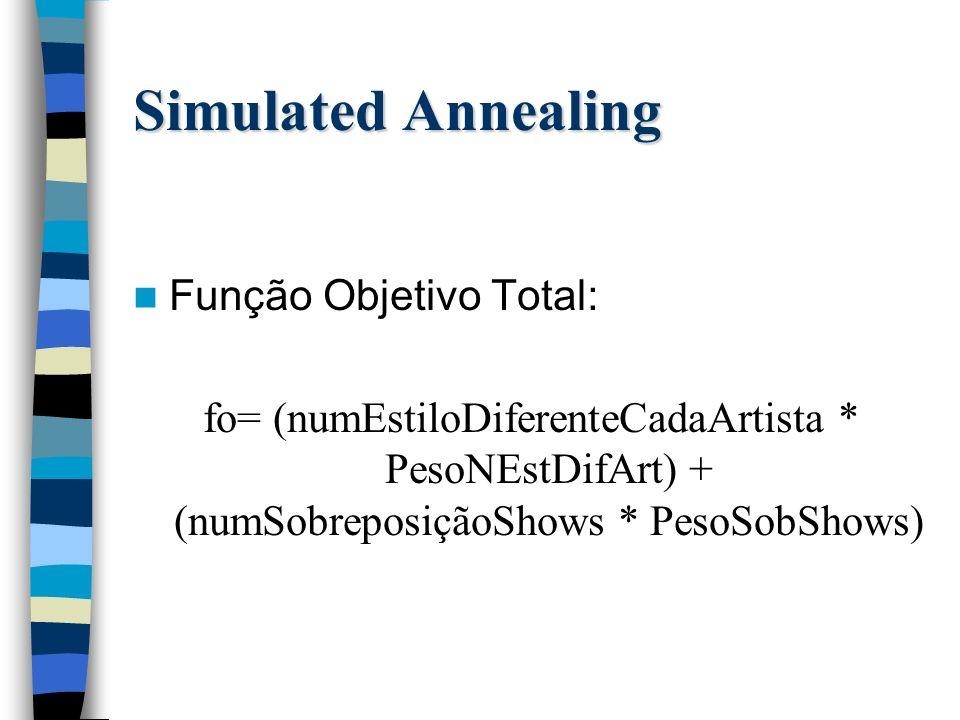 Simulated Annealing Função Objetivo Total: