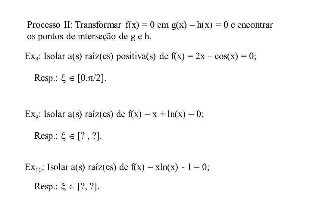 Processo II: Transformar f(x) = 0 em g(x) – h(x) = 0 e encontrar os pontos de interseção de g e h.