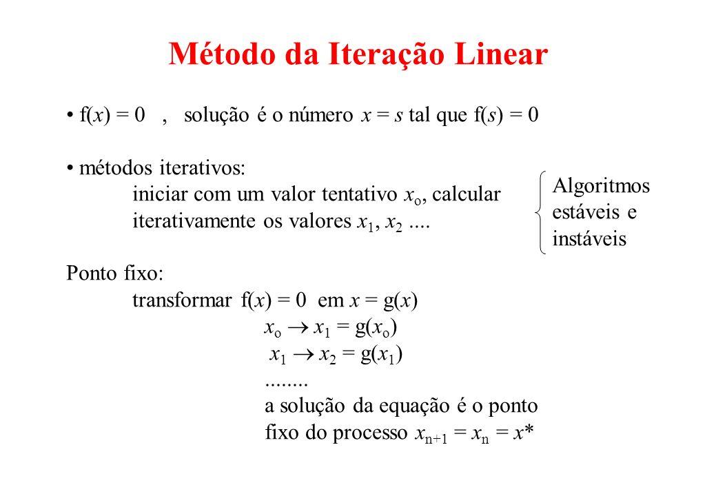 Método da Iteração Linear
