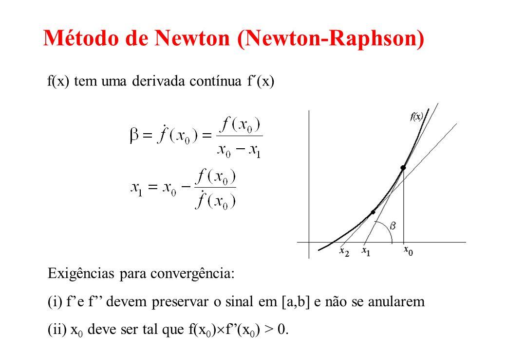 Método de Newton (Newton-Raphson)