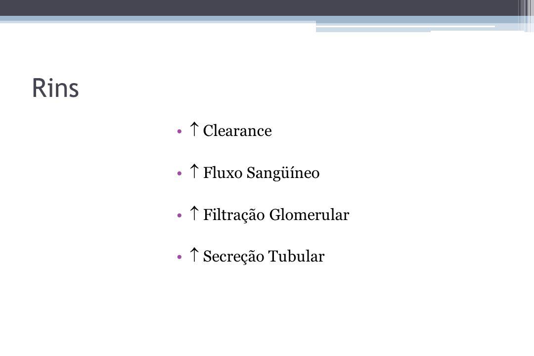 Rins  Clearance  Fluxo Sangüíneo  Filtração Glomerular