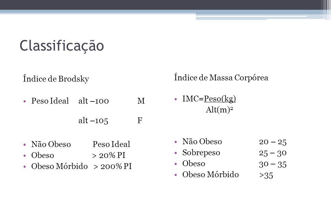 Classificação Índice de Massa Corpórea Índice de Brodsky IMC=Peso(kg)