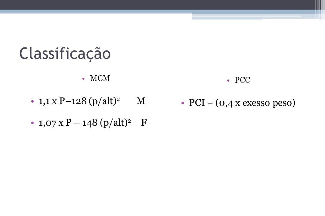 Classificação 1,1 x P–128 (p/alt)2 M PCI + (0,4 x exesso peso)