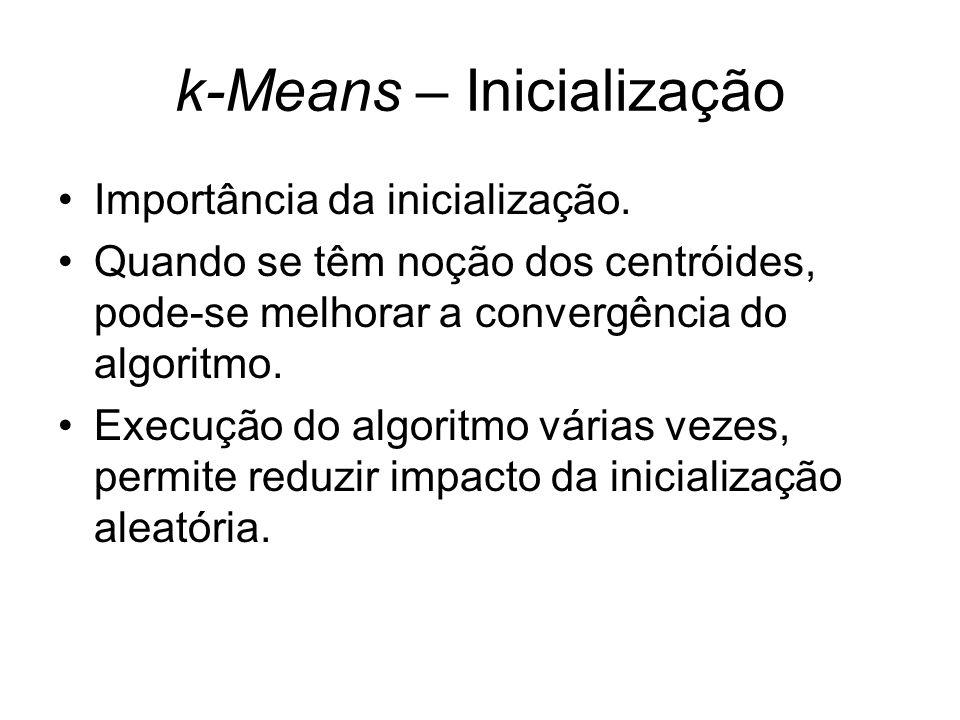 k-Means – Inicialização