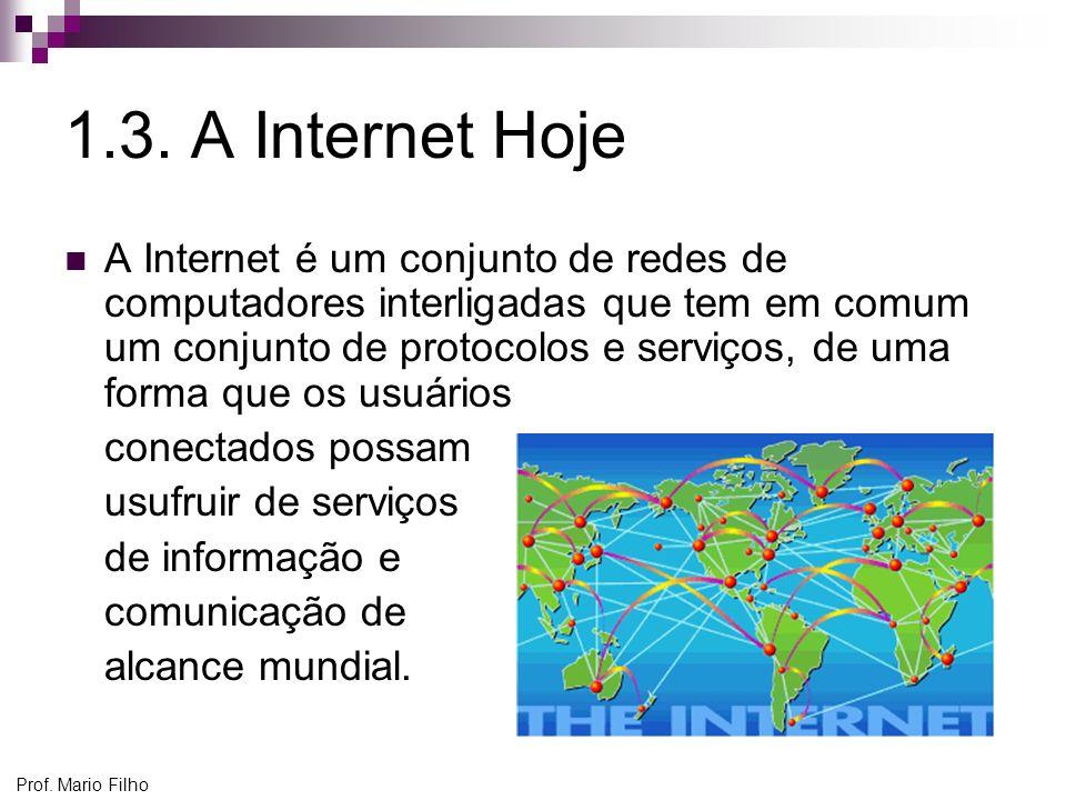 1.3. A Internet Hoje