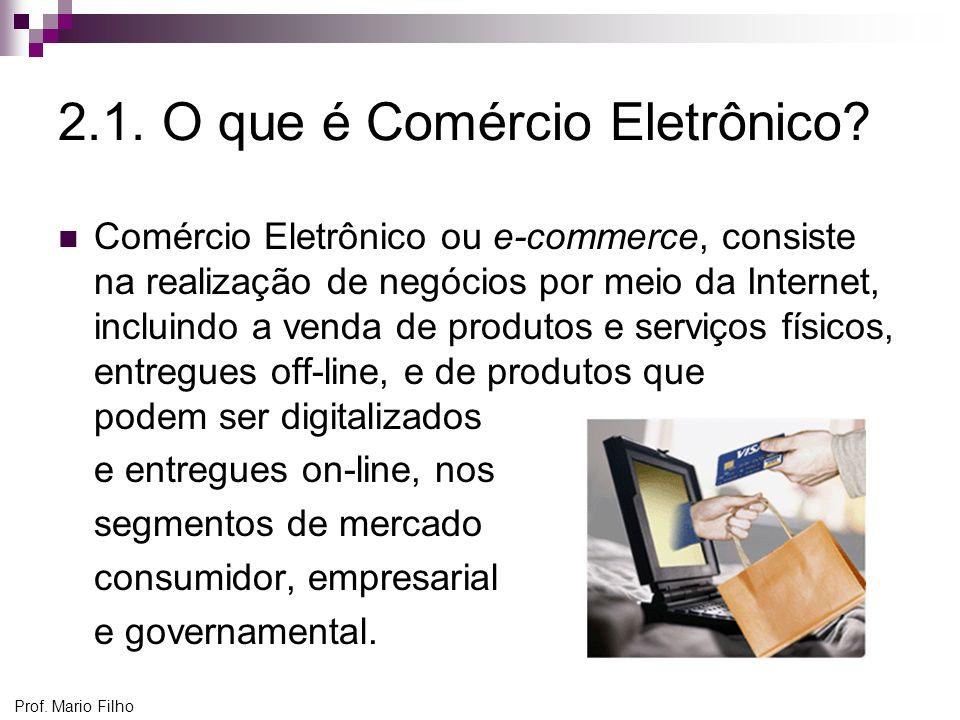 2.1. O que é Comércio Eletrônico