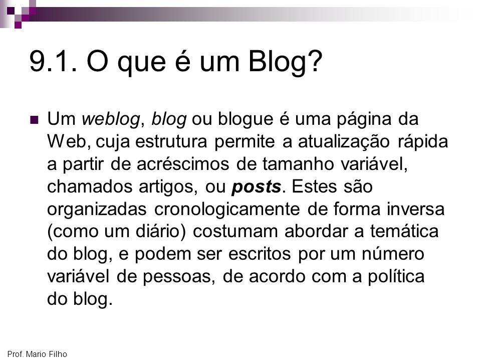 9.1. O que é um Blog