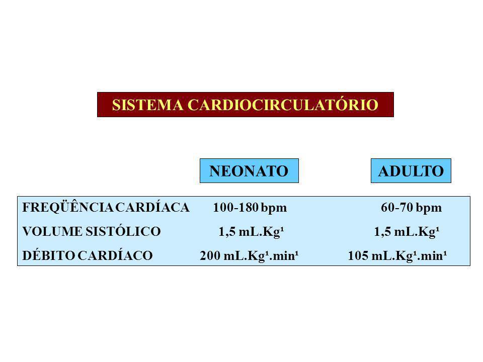 SISTEMA CARDIOCIRCULATÓRIO