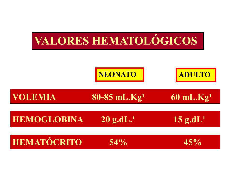 VALORES HEMATOLÓGICOS