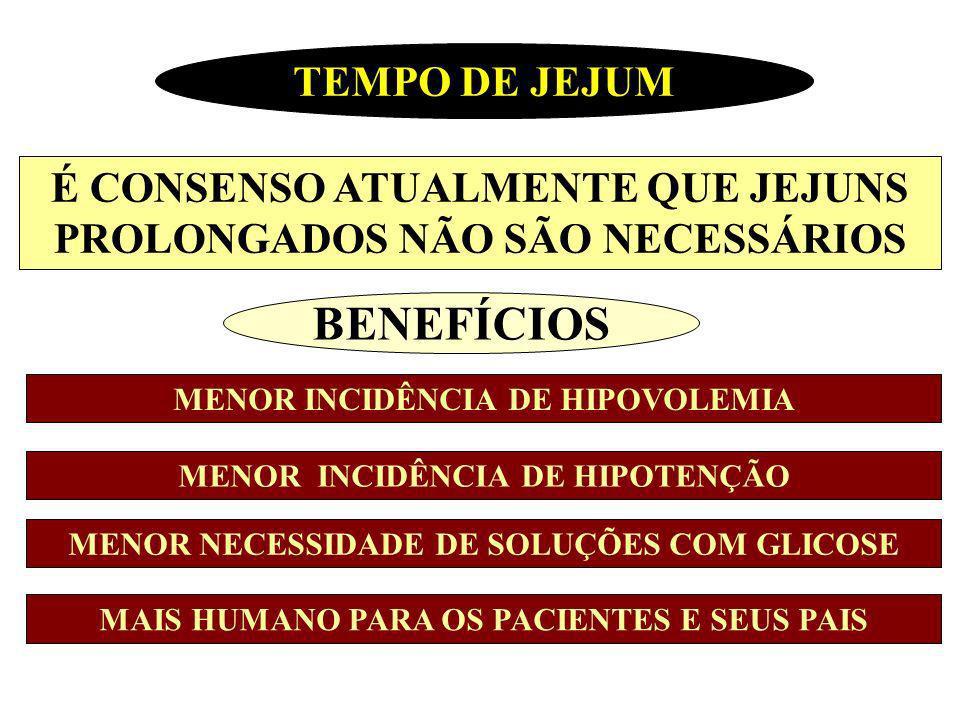BENEFÍCIOS TEMPO DE JEJUM