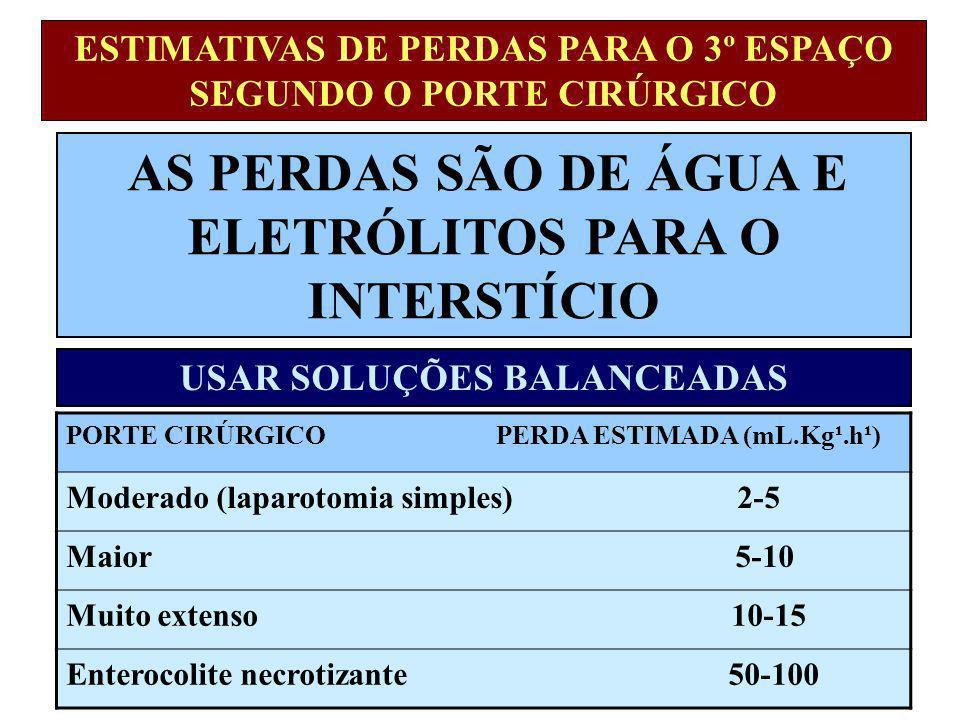 ESTIMATIVAS DE PERDAS PARA O 3º ESPAÇO SEGUNDO O PORTE CIRÚRGICO