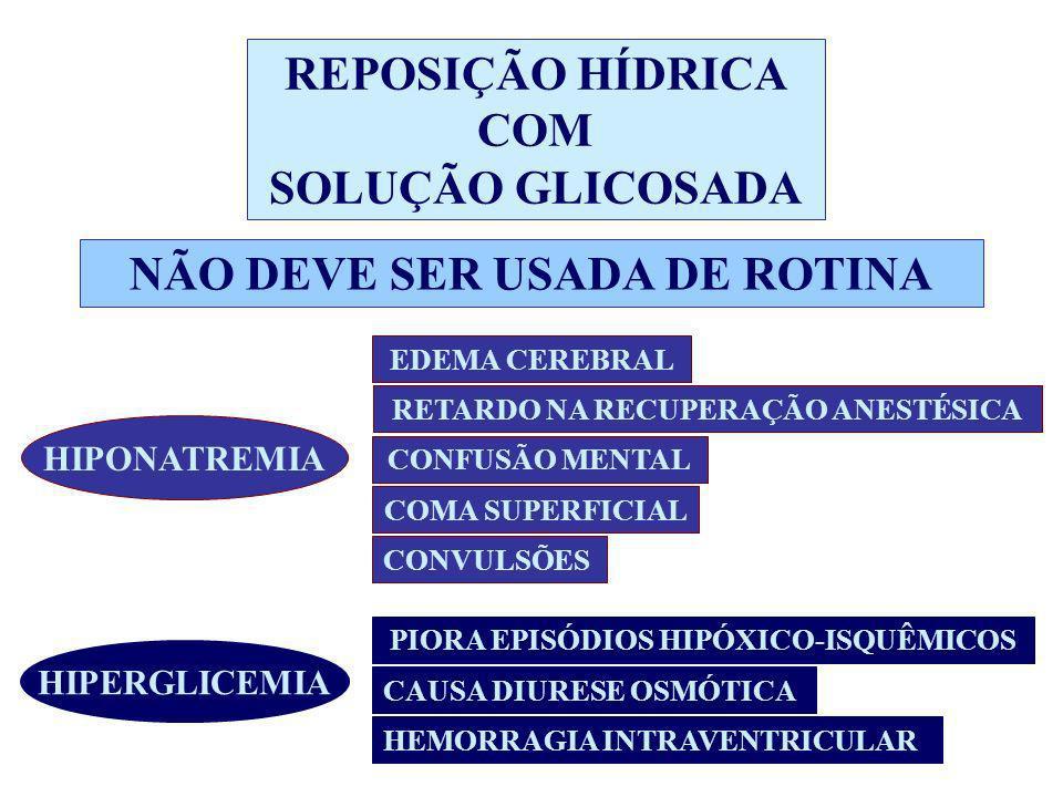 REPOSIÇÃO HÍDRICA COM SOLUÇÃO GLICOSADA NÃO DEVE SER USADA DE ROTINA