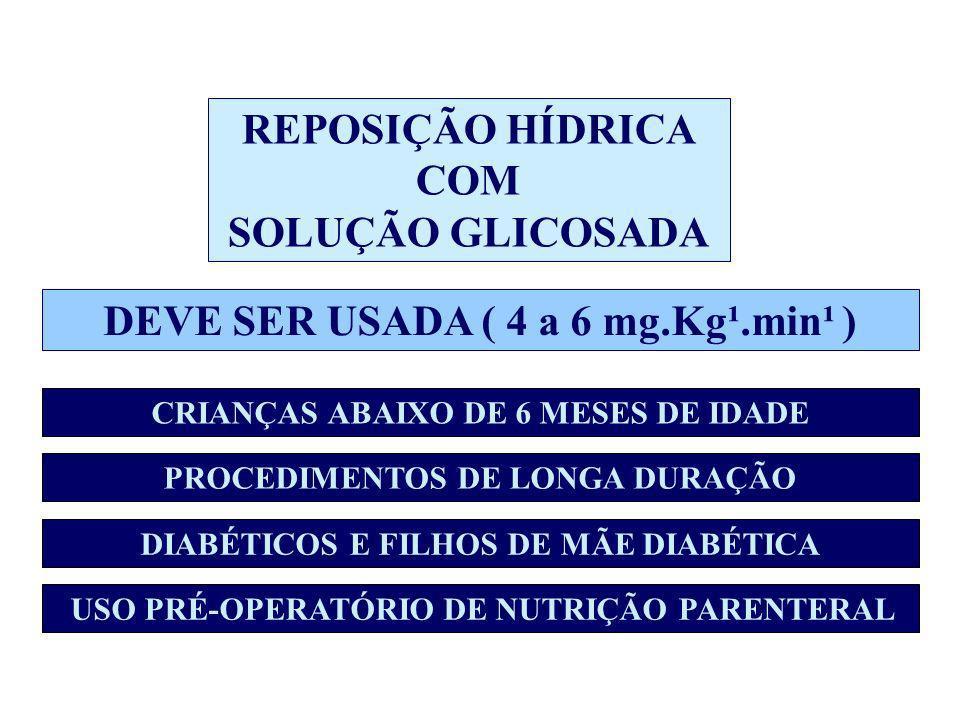 REPOSIÇÃO HÍDRICA COM SOLUÇÃO GLICOSADA