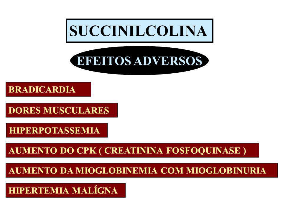 SUCCINILCOLINA EFEITOS ADVERSOS BRADICARDIA DORES MUSCULARES