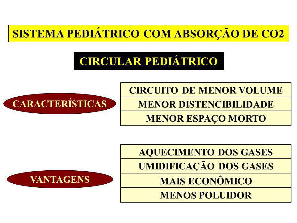 SISTEMA PEDIÁTRICO COM ABSORÇÃO DE CO2 CIRCULAR PEDIÁTRICO