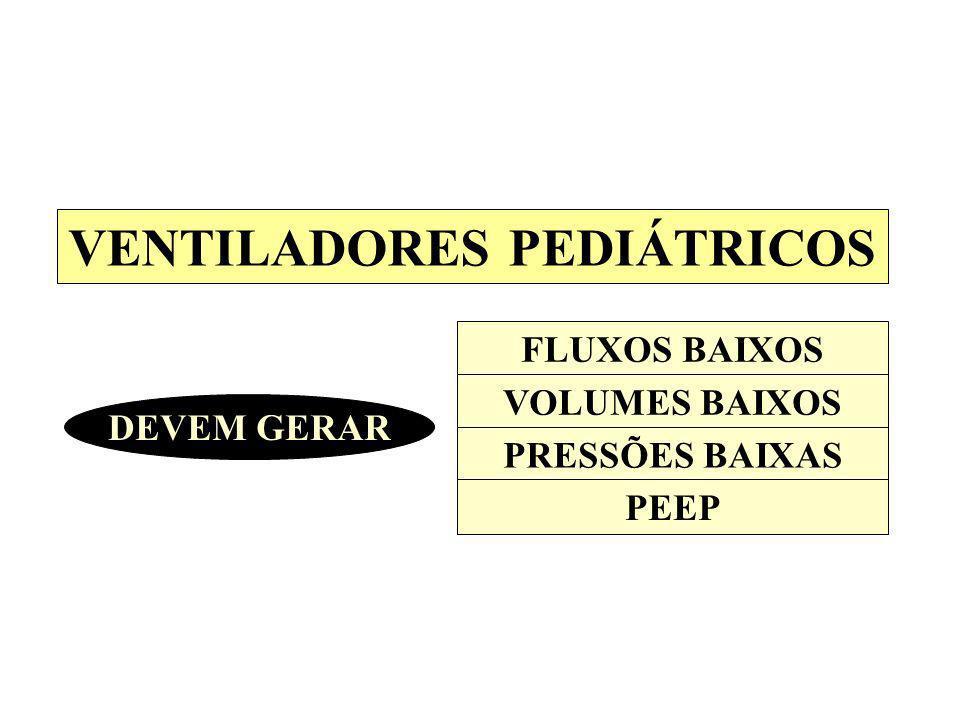 VENTILADORES PEDIÁTRICOS