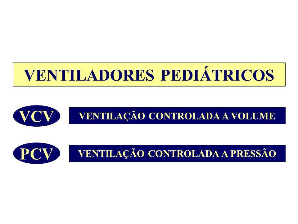 VENTILADORES PEDIÁTRICOS VCV PCV